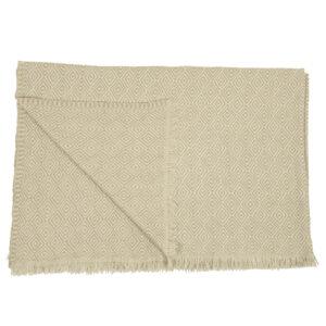 Woollen Throws